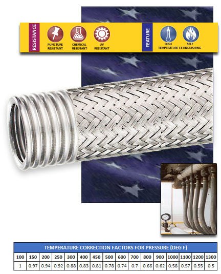 SB1 Braided Metal Hose
