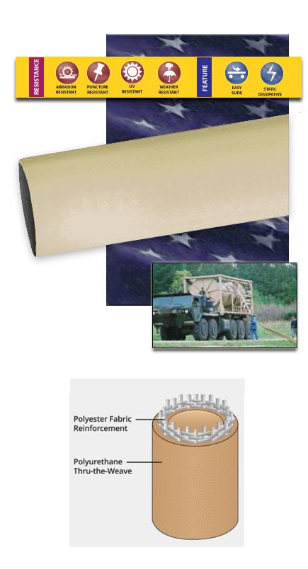 UD2 Polyurethane Layflat Fuel Hose